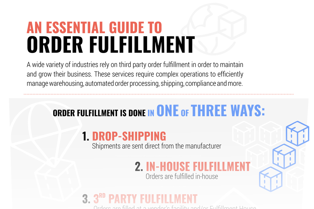 essential guide to order fulfillment hollingsworth llc