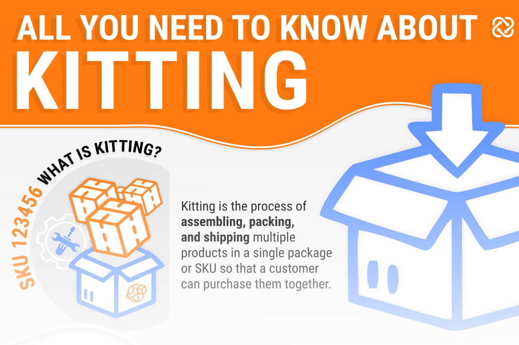 All you need to know about kitting header