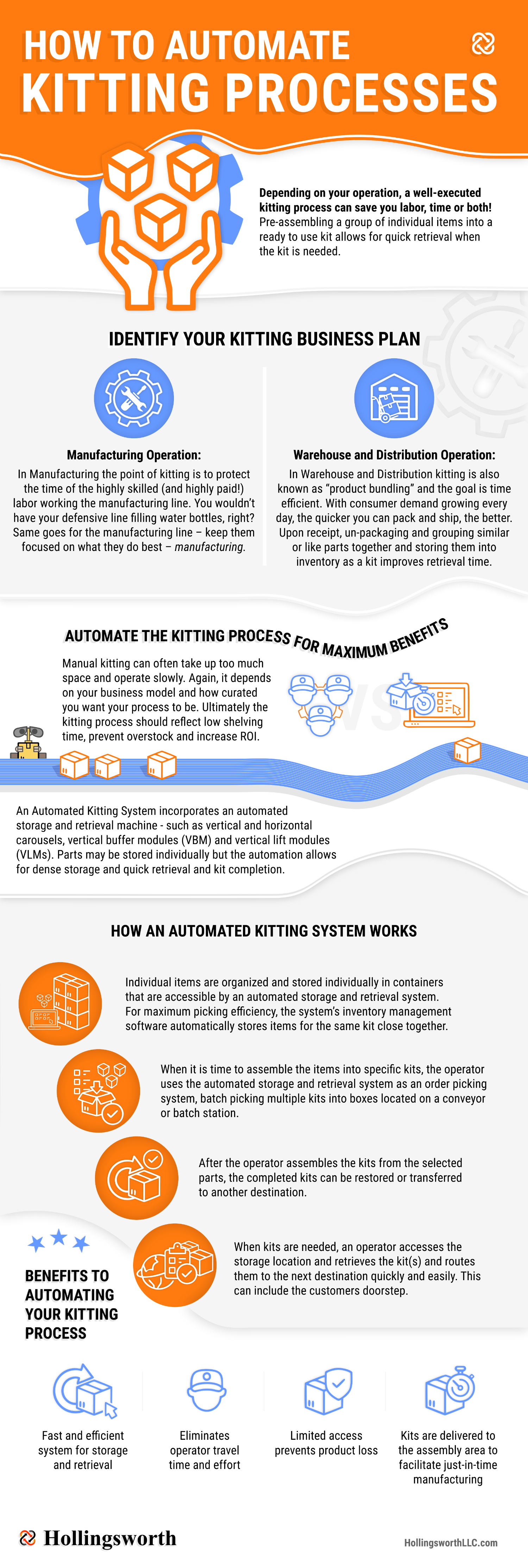Infographic about automating the kitting process