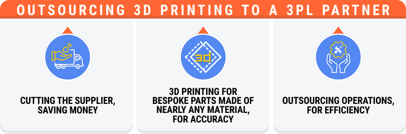 Outsourcing 3D Printing to a 3PL Partner